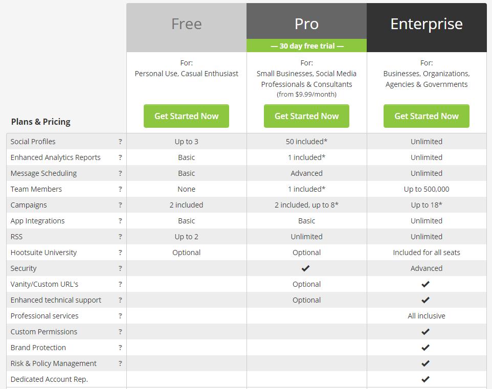 11 бесплатных бизнес-сервисов, настолько крутых, что Вам захочется их купить - 9