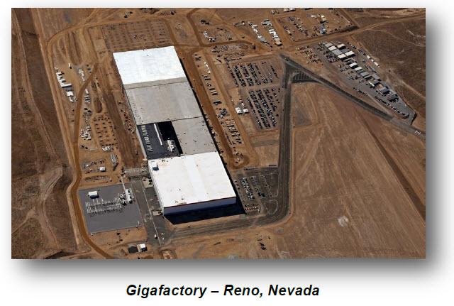 процесс постройки завода Gigafactory идет с опережением графика