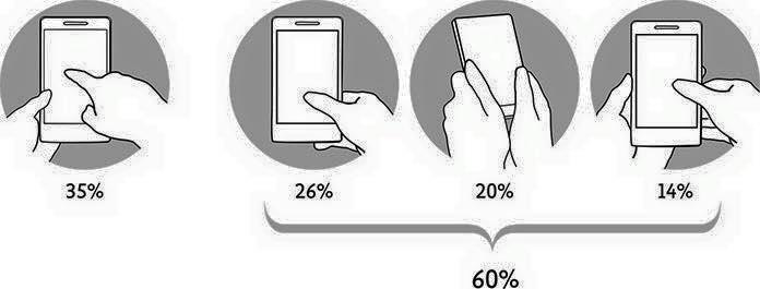 Мертвые зоны смартфонов в картинках - 1