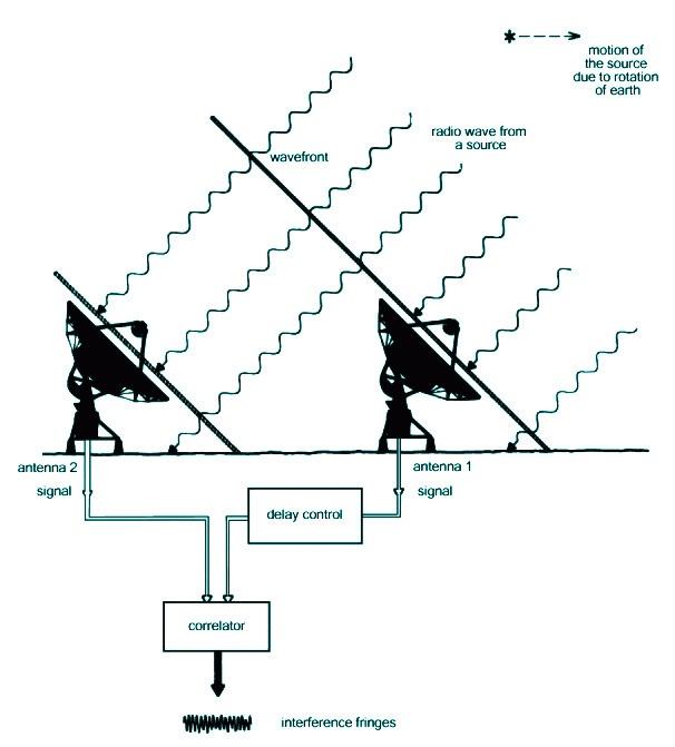 Невероятные приключения Роберта Хэнбери Брауна и Ричарда Твисса. Часть 2: под Южным крестом - 5