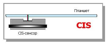 Руководство по выбору сканера для дома и офиса - 4