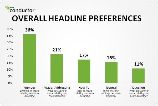 10 причин, почему списки из 10 причин идеально подходят для контент-маркетинга - 2
