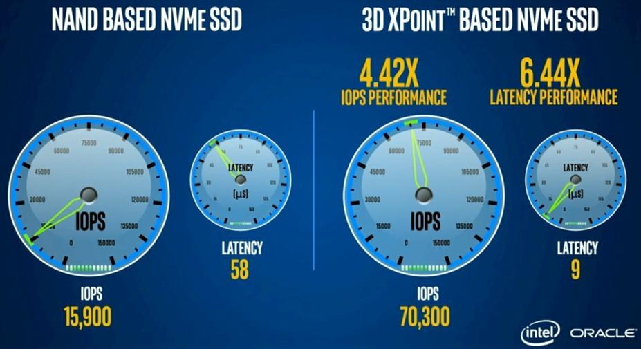 Intel показала ещё два теста 3D XPoint - 4