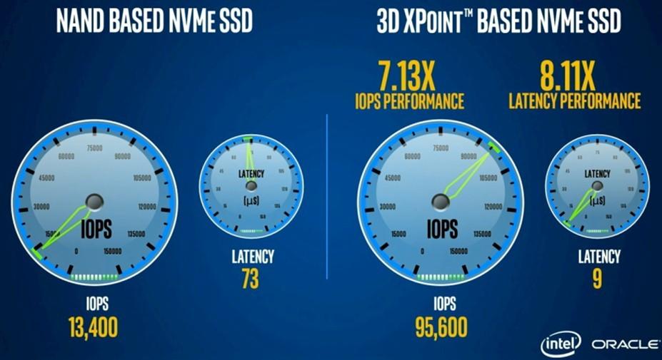 Intel показала ещё два теста 3D XPoint - 5