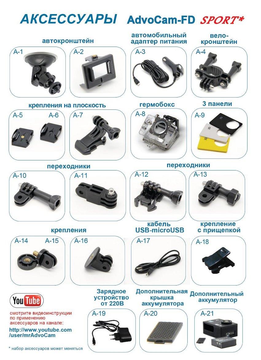 «Русский GoPro» за 8 тысяч рублей: обзор гибрида регистратора для авто-мото-велотехники и экшн-камеры AdvoCam-FD Sport - 7
