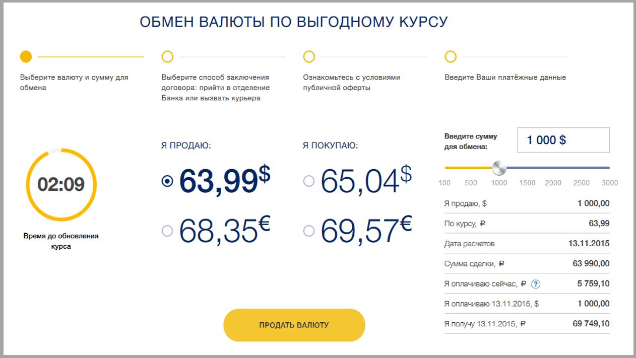 7 вопросов брокеру или чем страдает рубль - 4