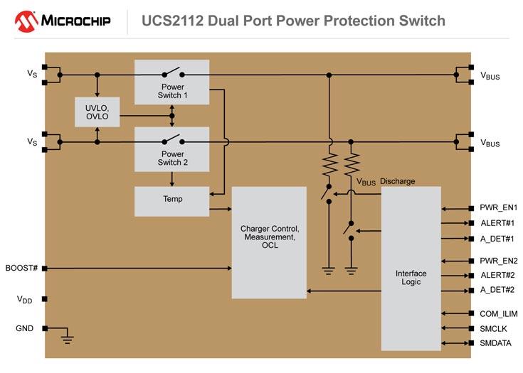 Увеличивая ток, Microchip UCS2112 позволяет сократить время зарядки