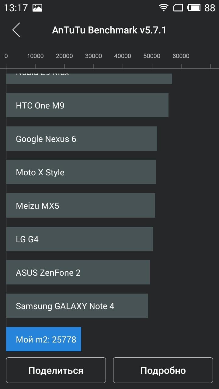 Обзор Meizu M2 Mini: стильный бюджетник - 18