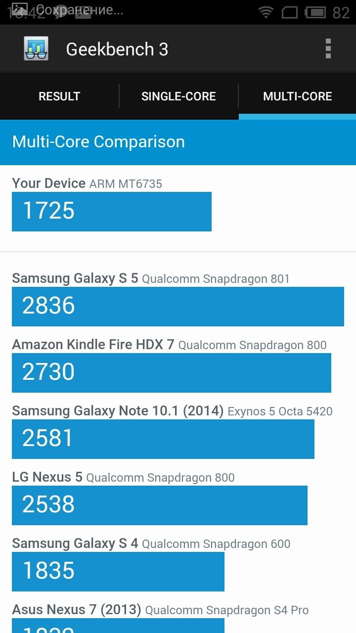 Обзор Meizu M2 Mini: стильный бюджетник - 27