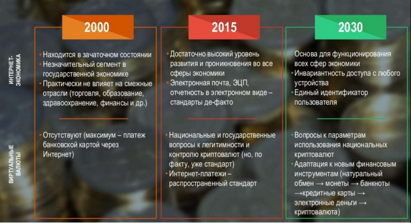 Интернет в Москве может стать бесплатным в 2030 году, власти готовятся использовать криптовалюту - 2