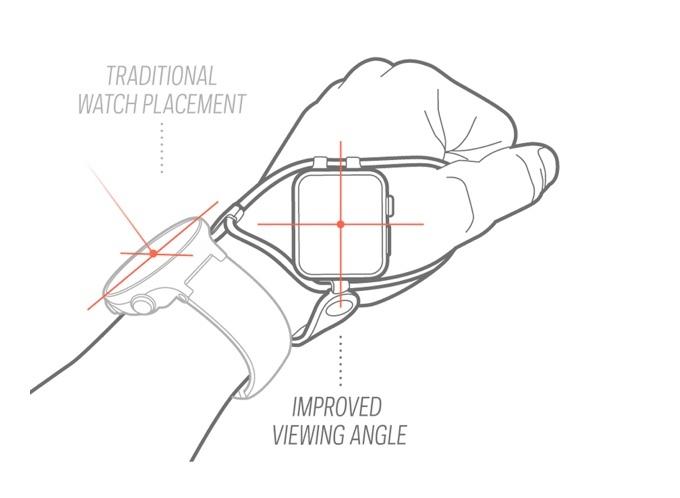Оптимальное взаимодействие с умными часами: ремешок SHIFT - 2