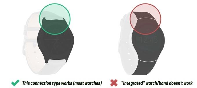 Оптимальное взаимодействие с умными часами: ремешок SHIFT - 4
