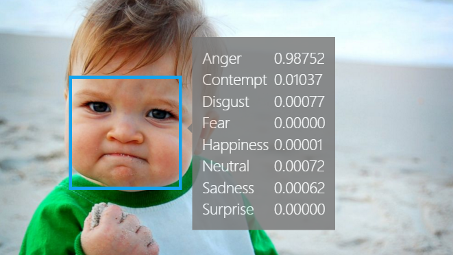 Microsoft поможет определить не только возраст и пол человека по фотографии, но и его эмоции - 2