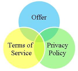 Примеры документов для сайтов - 4