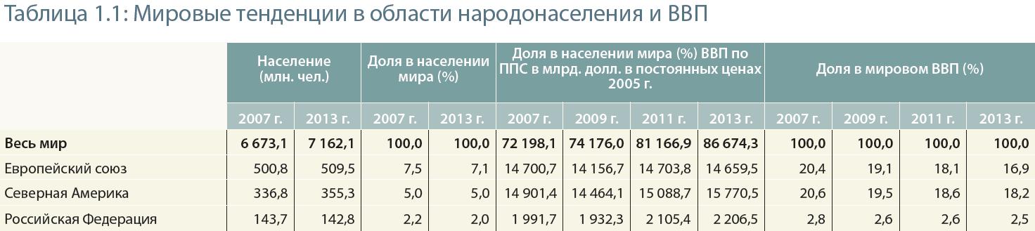 ЮНЕСКО отмечает рост мировых расходов на науку - 2