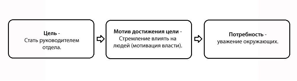 Кто вы: крутой, профи или неудачник? - 2