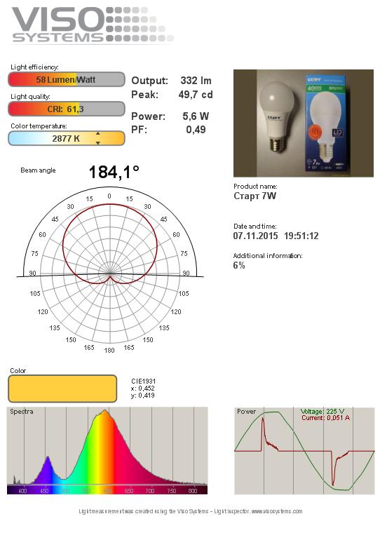 Старт 7 Вт — светодиодная лампа из «Пятёрочки» и «Дикси» - 4