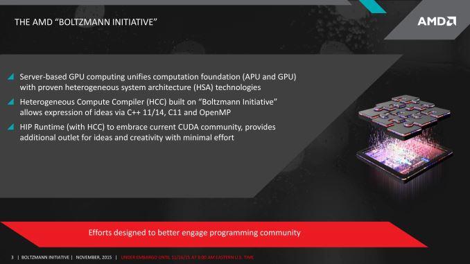 AMD представила Boltzmann Initiative