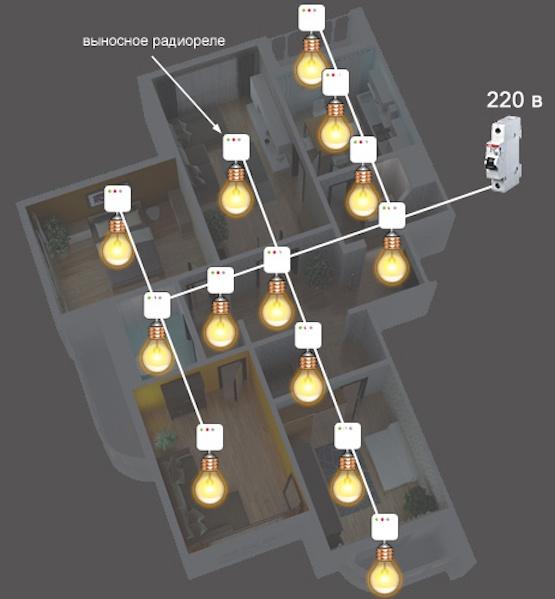 Беспроводные выключатели в деревянных домах - 8