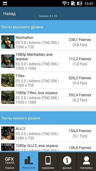 Обзор смартфонов ASUS ZenFone 2 Laser и фотовспышек ZenFlash и LolliFlash - 79