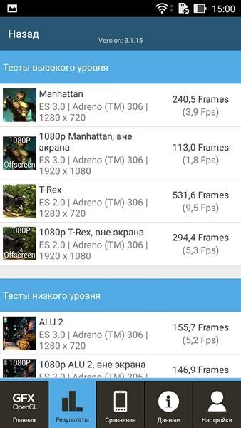 Обзор смартфонов ASUS ZenFone 2 Laser и фотовспышек ZenFlash и LolliFlash - 81
