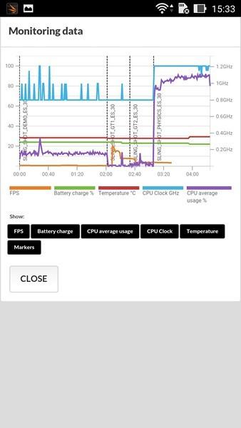 Обзор смартфонов ASUS ZenFone 2 Laser и фотовспышек ZenFlash и LolliFlash - 83