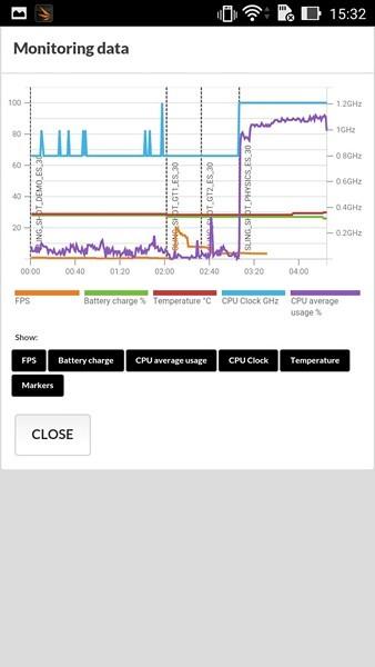 Обзор смартфонов ASUS ZenFone 2 Laser и фотовспышек ZenFlash и LolliFlash - 85