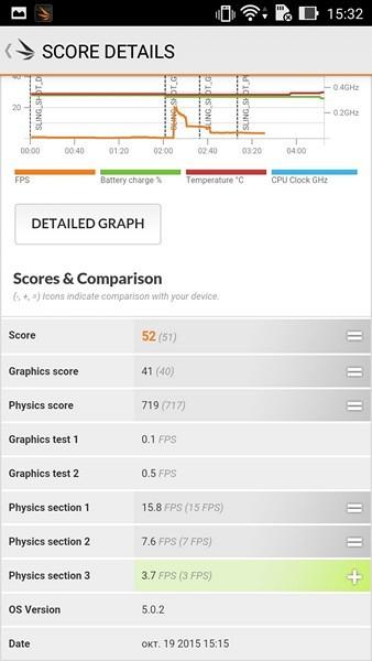 Обзор смартфонов ASUS ZenFone 2 Laser и фотовспышек ZenFlash и LolliFlash - 86