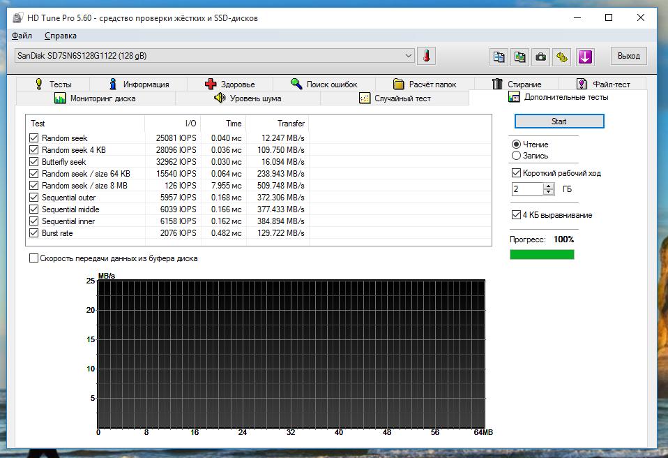 SSD M.2 – Реалии стандарта и обзор доступной модели Sandisk X300 - 13