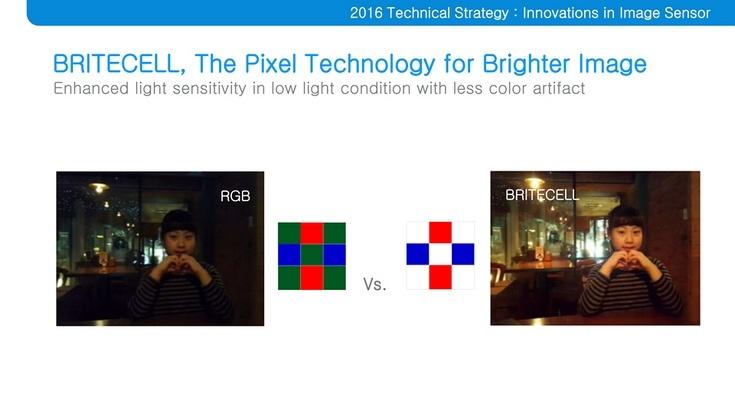 Новые смартфоны Samsung получат модули камер BRITECELL