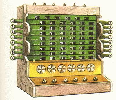 Первое в мире счетное устройство — машина Шиккарда - 5