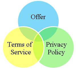 Примеры документов для сайтов. Часть 2 - 3