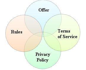 Примеры документов для сайтов. Часть 2 - 4
