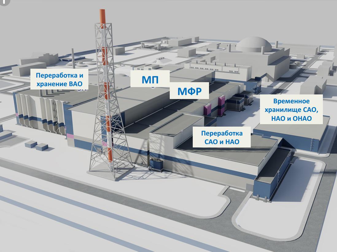 Как разрабатывают ядерное топливо: на примере одной новости - 1
