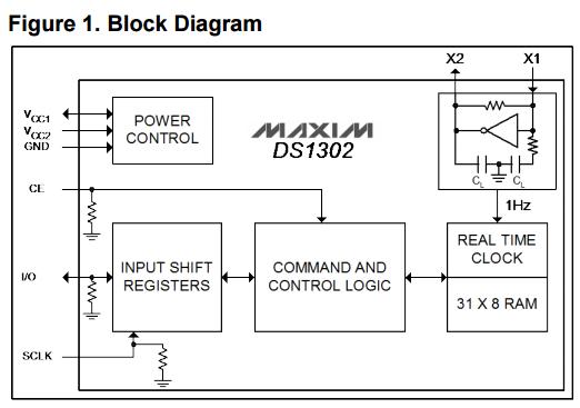 «Глупые» часы на FPGA - 3