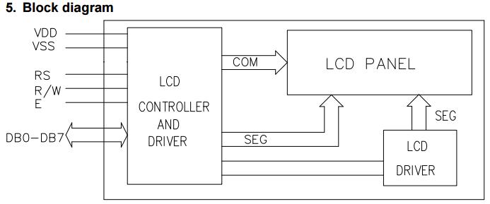«Глупые» часы на FPGA - 6