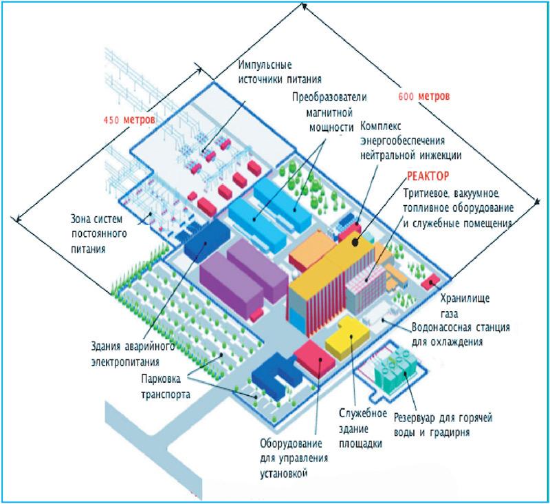 Запуск ITER отложен минимум на 6 лет - 2