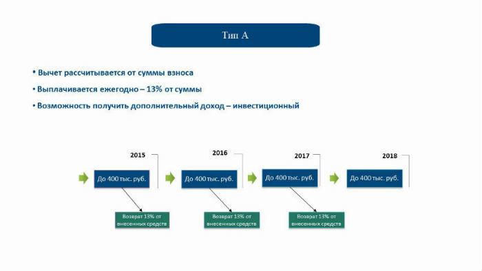 Как сохранить финансы: Способы минимизация рисков при инвестициях на бирже - 2