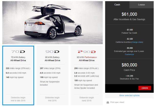 Начато производство Tesla Model X. Цена от $80000 - 2
