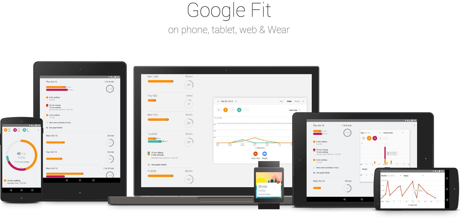 Приложения, которые отправляют статистику в Google Fit - 1