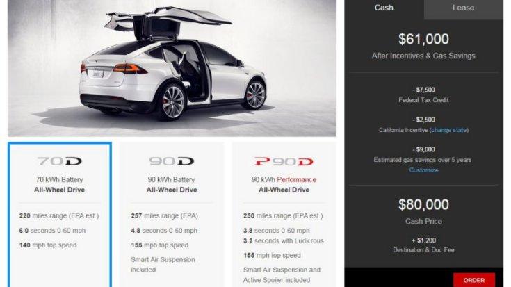 Самая доступная версия кроссовера Tesla Model X будет стоить $80 000
