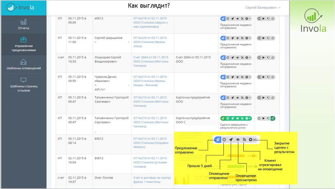Триггерные рассылки в B2B. Это не только транзакционные письма… - 6