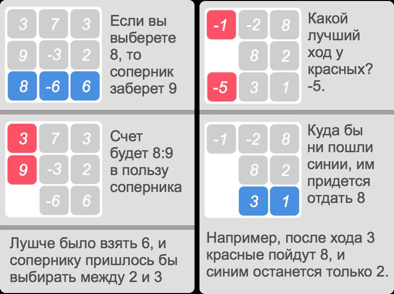 4 урока менеджмента, которые я извлек, программируя игру в одиночку - 1