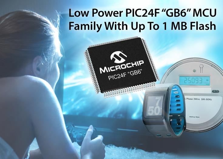 Флэш-память микроконтроллеров Microchip PIC24F GB6 разделена на два банка