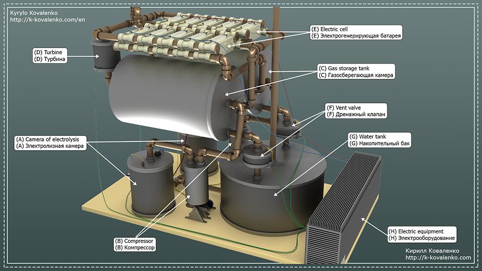 Персональный водородный накопитель (концепт) - 2