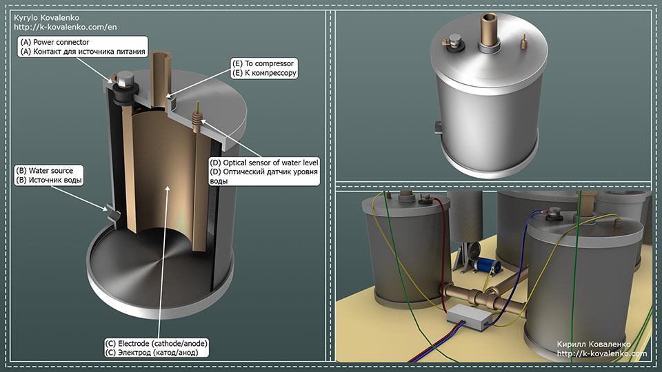 Персональный водородный накопитель (концепт) - 3