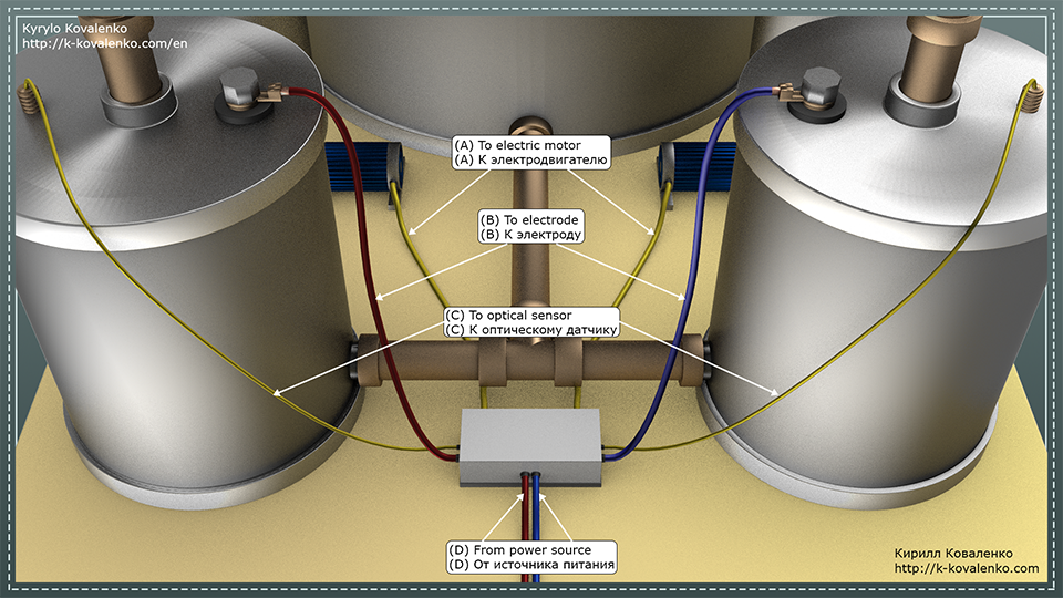 Персональный водородный накопитель (концепт) - 5