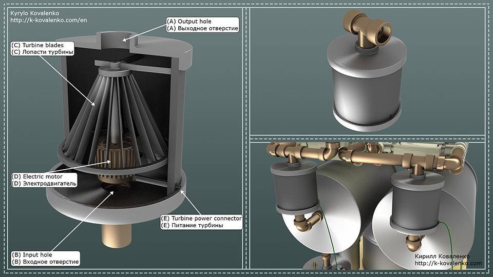 Персональный водородный накопитель (концепт) - 7