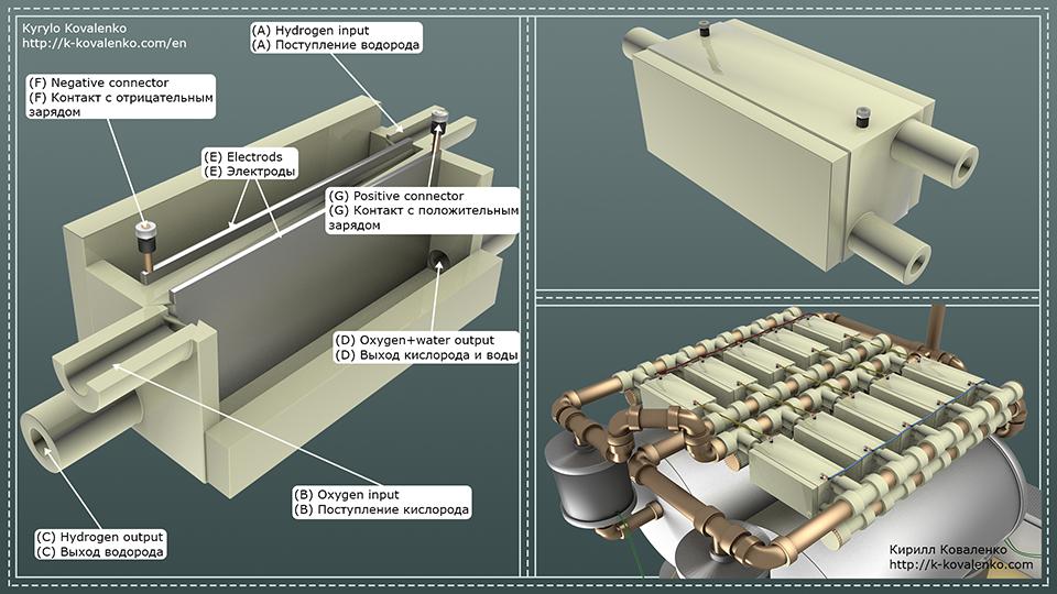 Персональный водородный накопитель (концепт) - 8