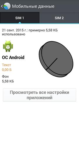 4 вещи, которые огорчают в Android 6 - 3